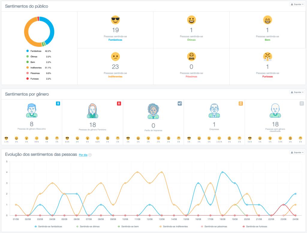 Relatório de cliente da VTaddone, através da ferramenta hiPlatform